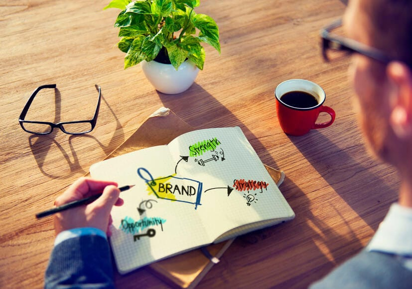 Why is Branding Important to a Small Business